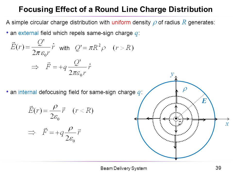 Focusing Effect of a Round Line Charge Distribution