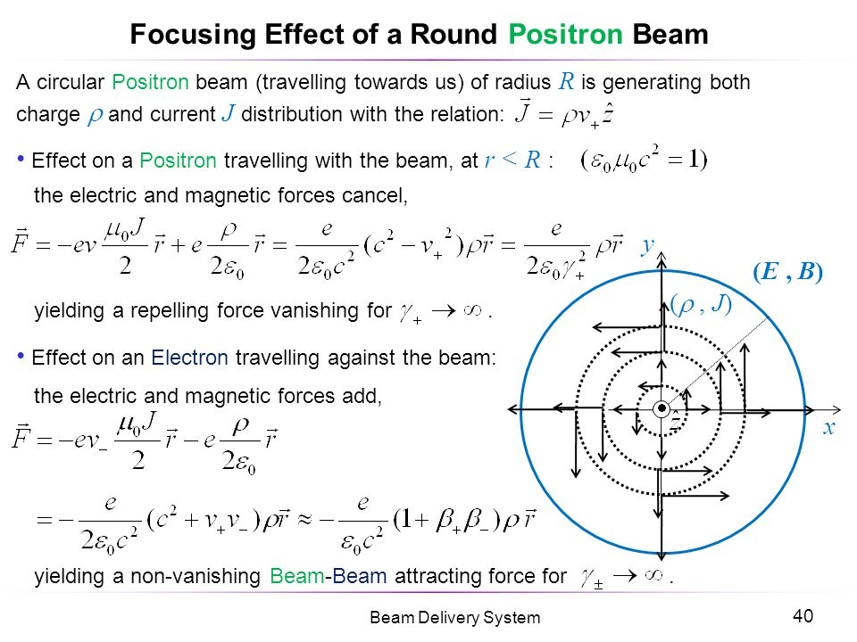 Focusing Effect of a Round Positron Beam