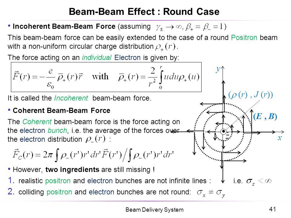 Beam-Beam Effect : Round Case