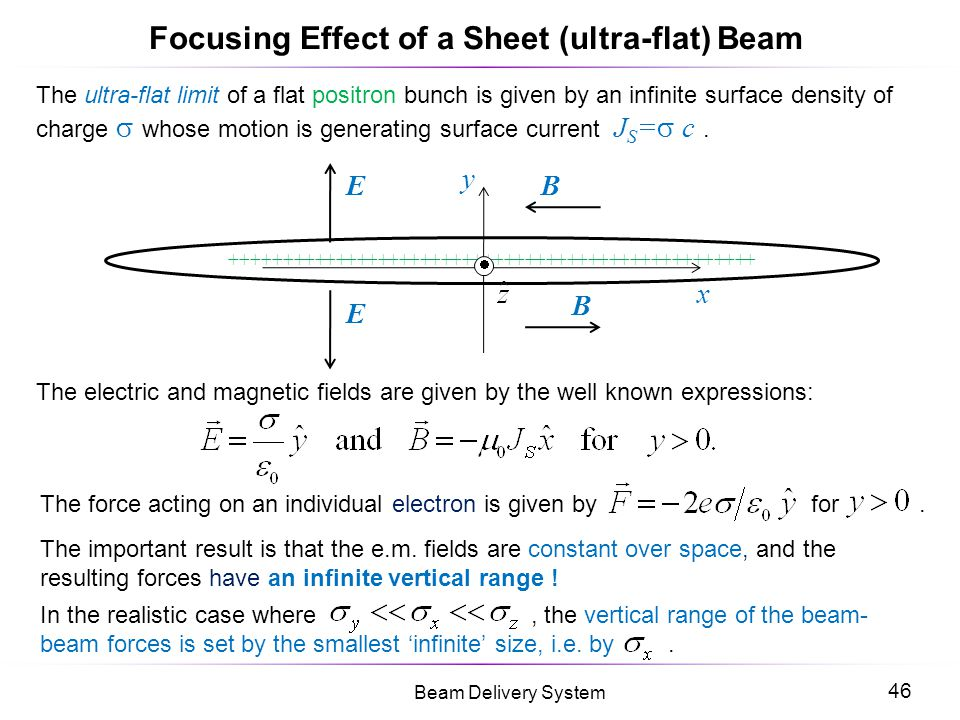 Focusing Effect of a Sheet (ultra-flat) Beam