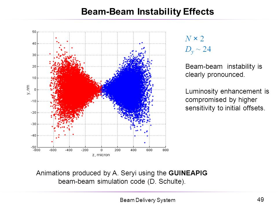 Beam-Beam Instability Effects