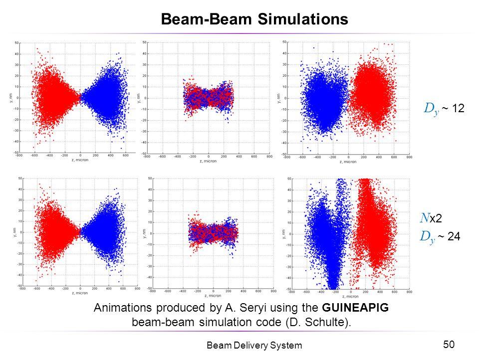 Beam-Beam Simulations