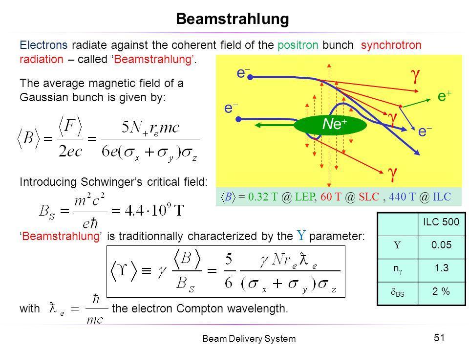 γ Beamstrahlung e- e+ Ne+
