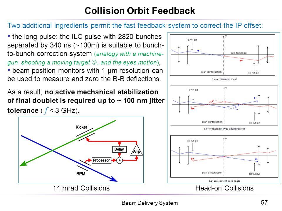 Collision Orbit Feedback