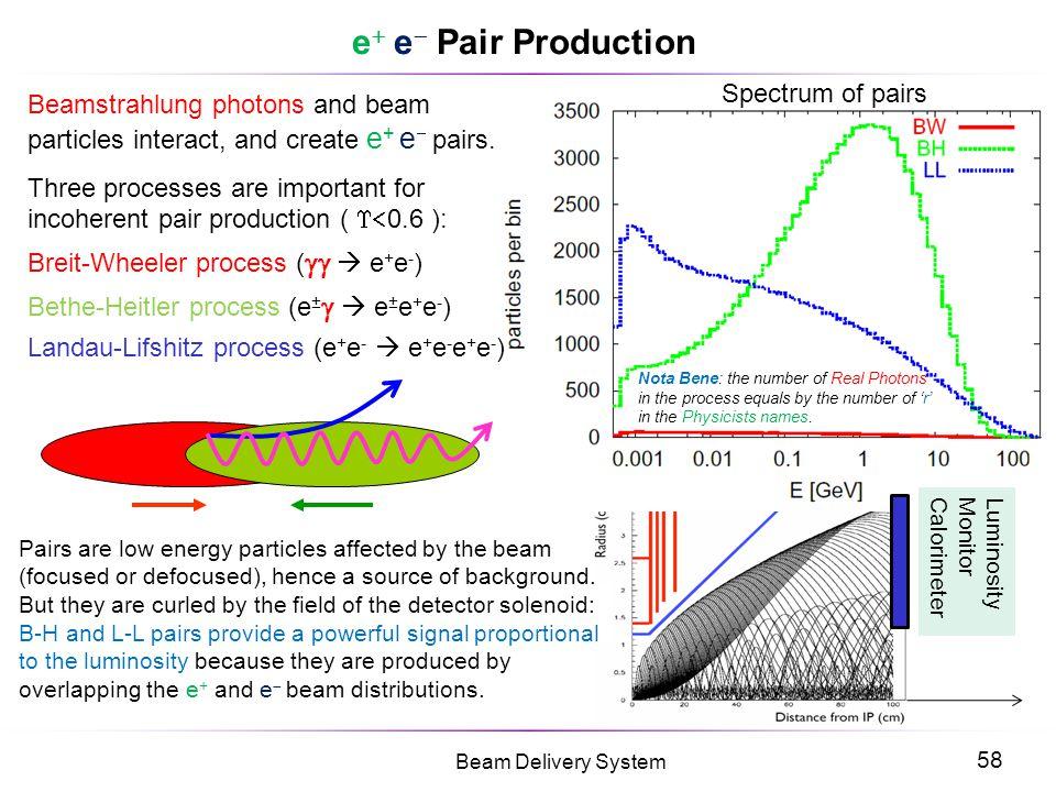 e e Pair Production Spectrum of pairs