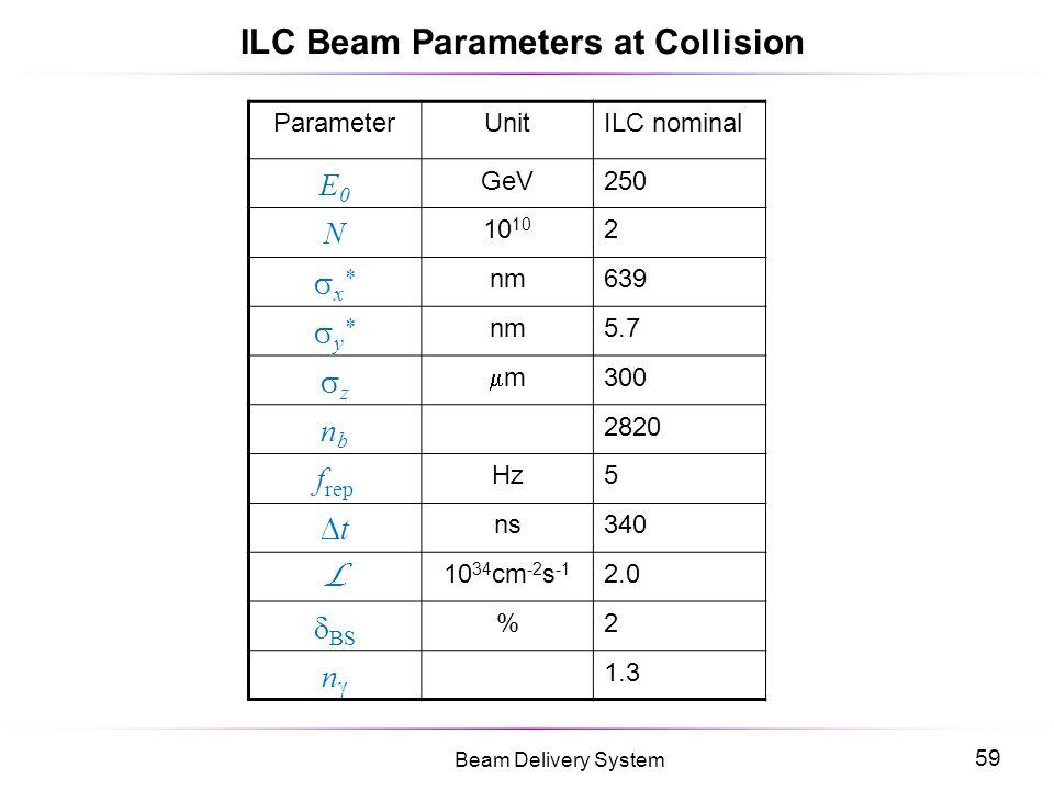 ILC Beam Parameters at Collision