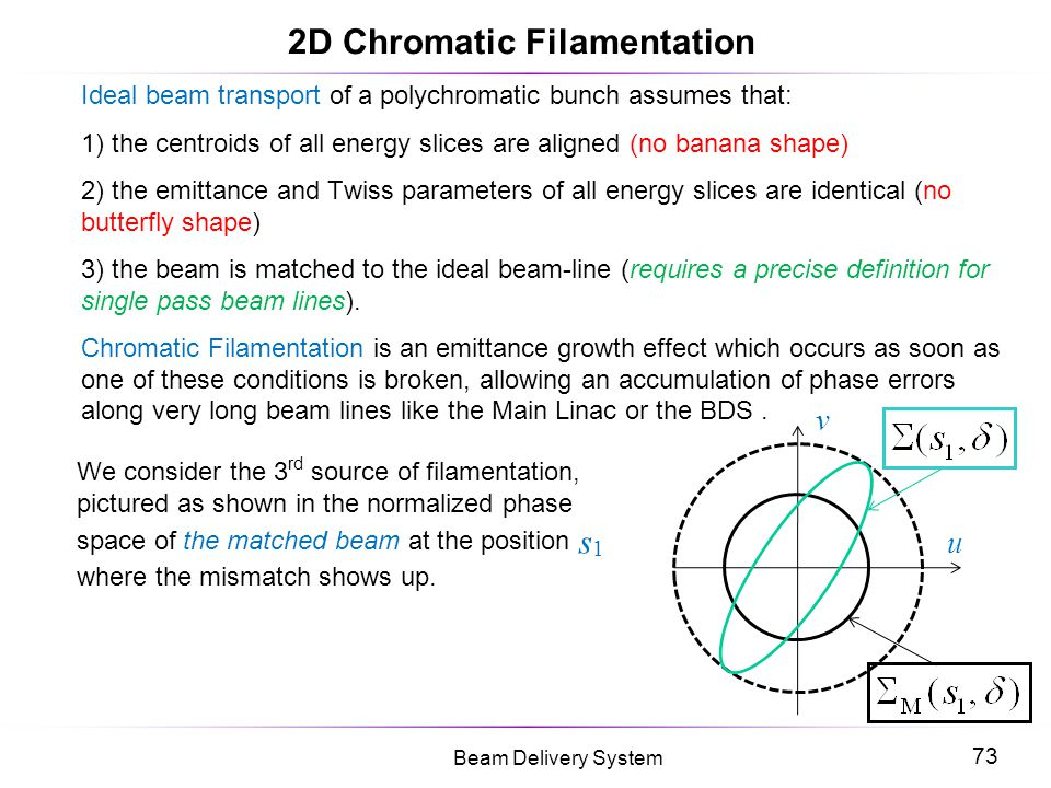 2D Chromatic Filamentation