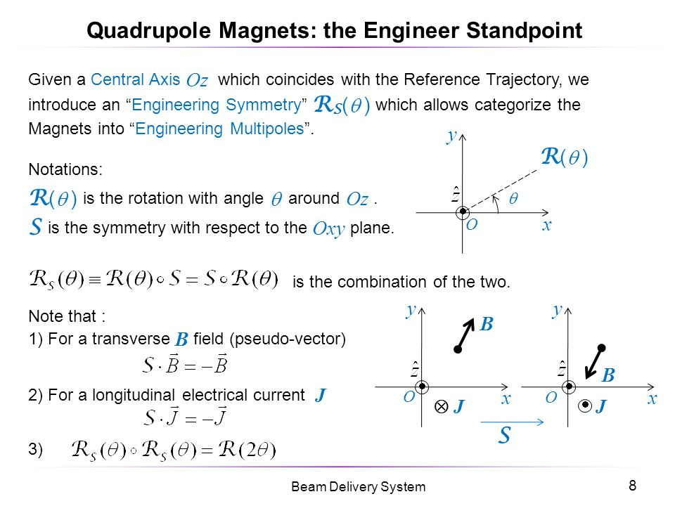 Quadrupole Magnets: the Engineer Standpoint