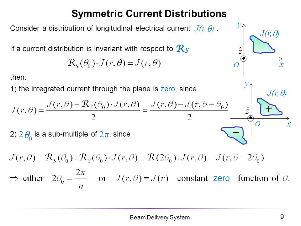 Symmetric Current Distributions