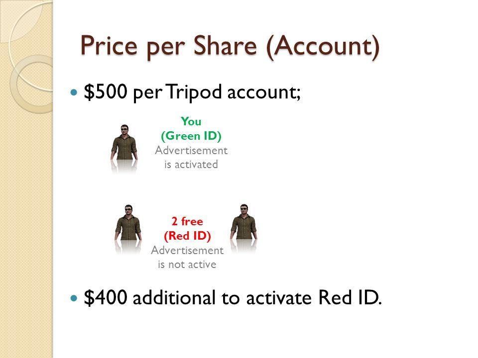 Price per Share (Account)