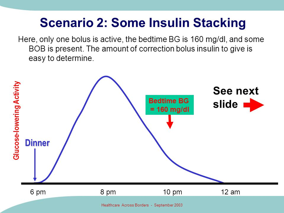 Scenario 2: Some Insulin Stacking