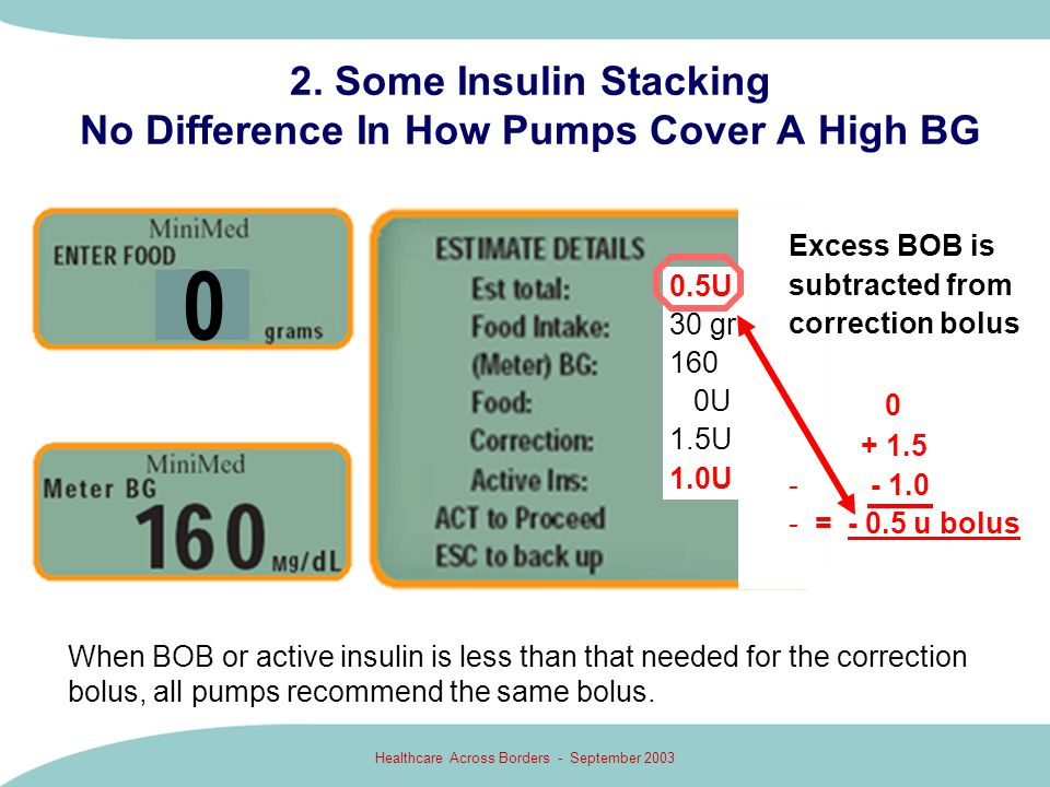 2. Some Insulin Stacking No Difference In How Pumps Cover A High BG
