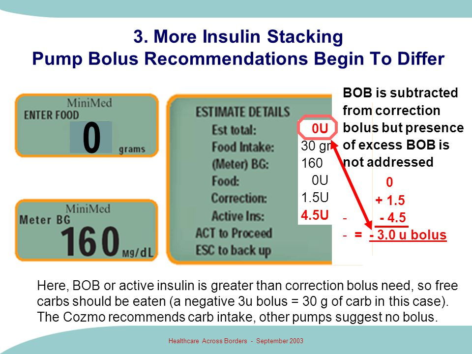 3. More Insulin Stacking Pump Bolus Recommendations Begin To Differ