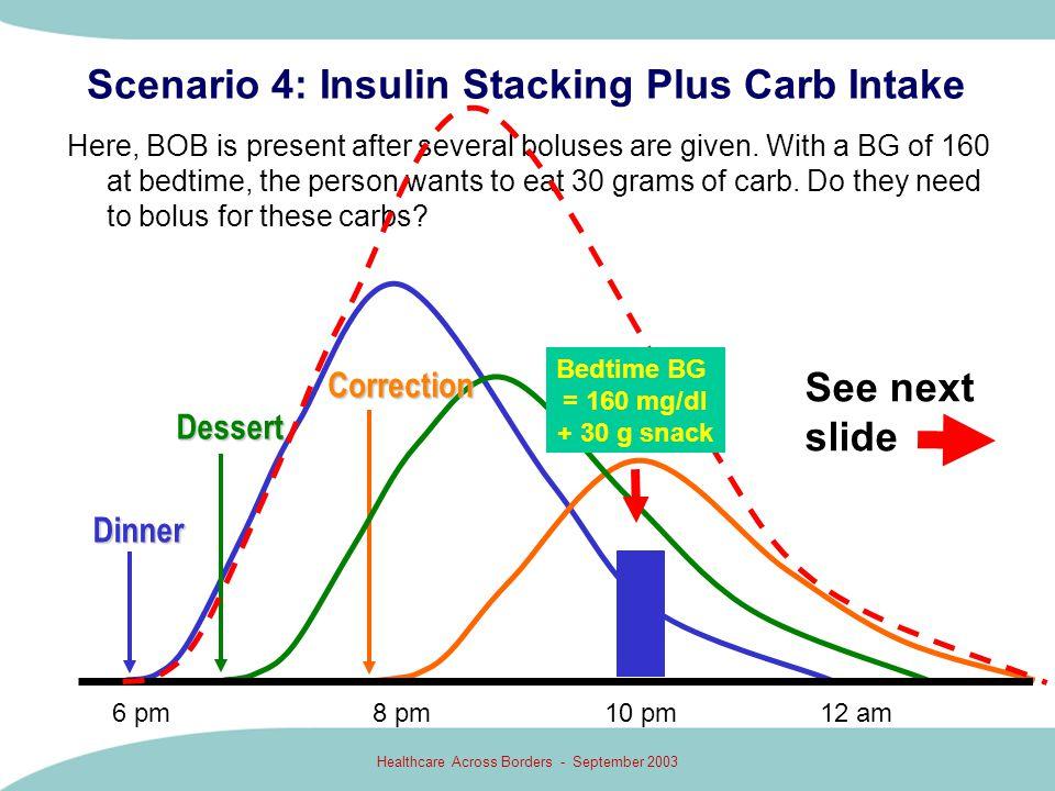 Scenario 4: Insulin Stacking Plus Carb Intake