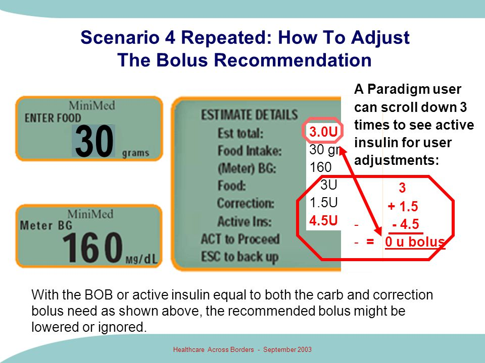 Scenario 4 Repeated: How To Adjust The Bolus Recommendation