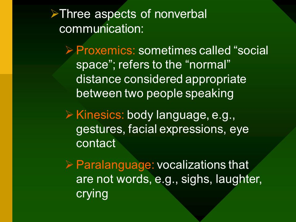 Three aspects of nonverbal communication:
