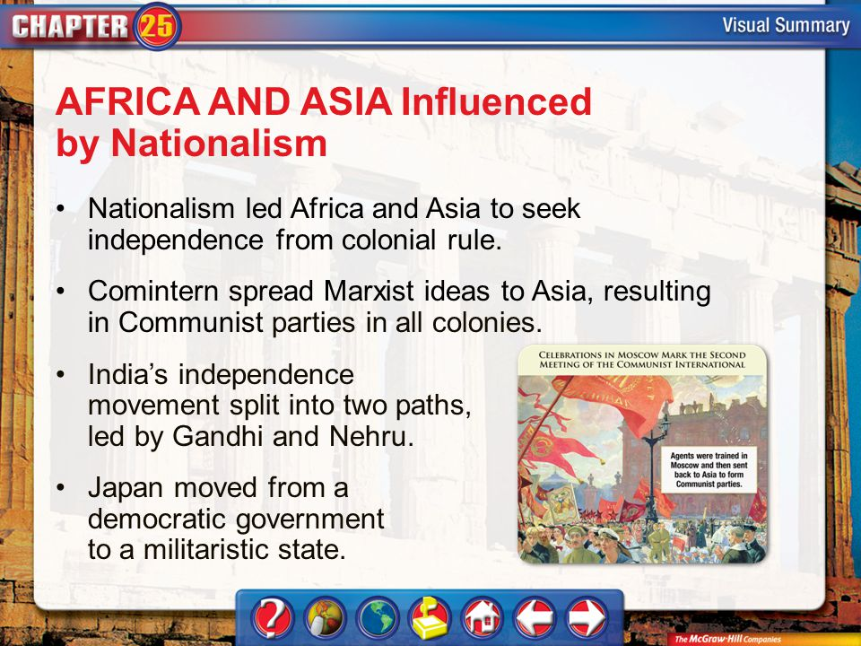 AFRICA AND ASIA Influenced by Nationalism