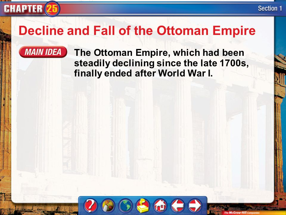 Decline and Fall of the Ottoman Empire