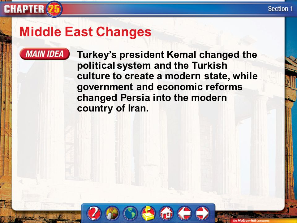 Middle East Changes