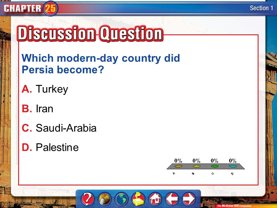 Which modern-day country did Persia become A. Turkey B. Iran