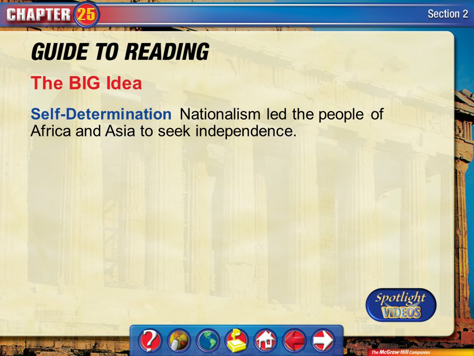 The BIG Idea Self-Determination Nationalism led the people of Africa and Asia to seek independence.