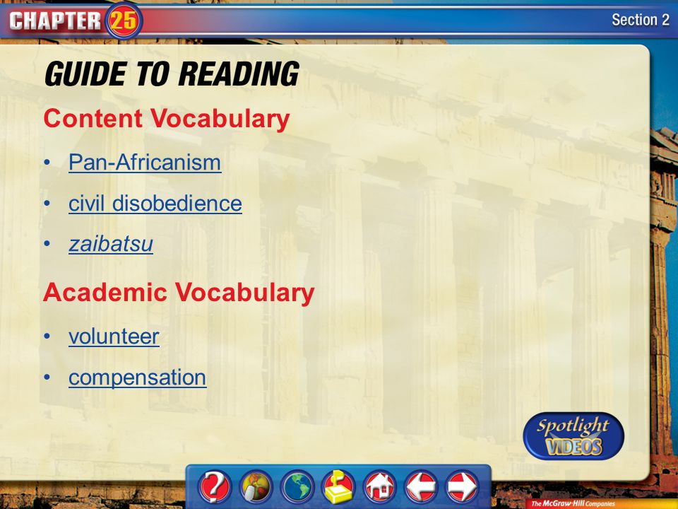 Content Vocabulary Academic Vocabulary Pan-Africanism