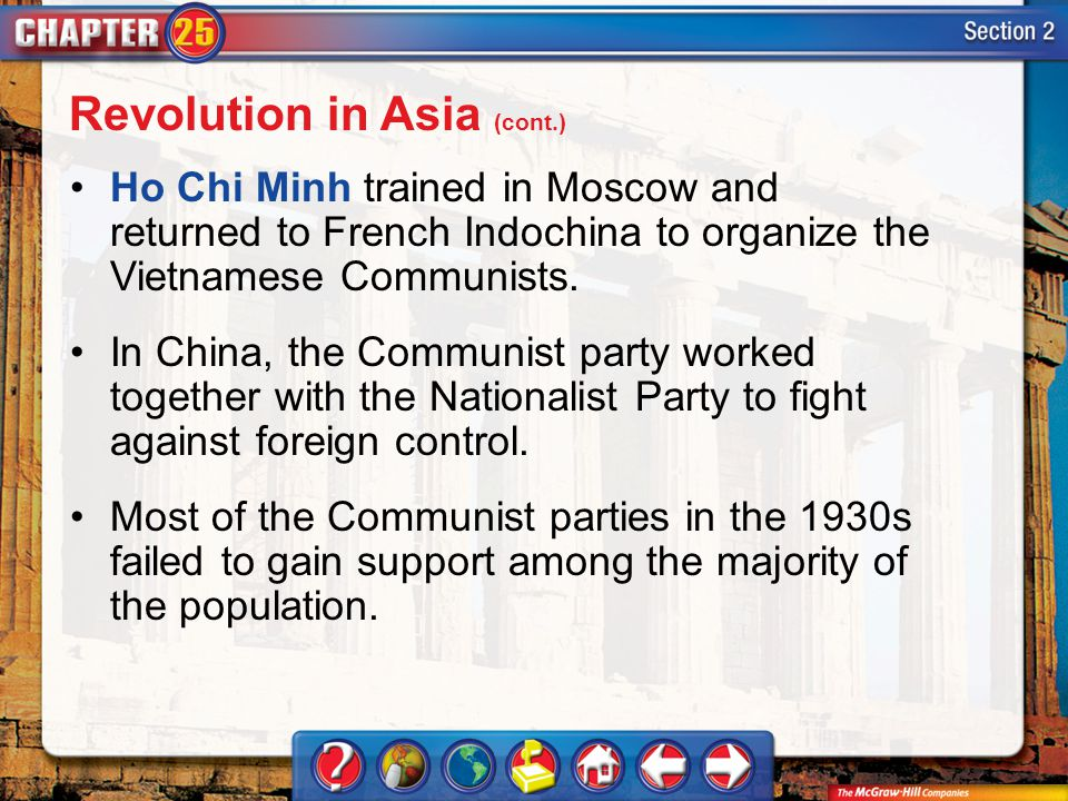 Revolution in Asia (cont.)