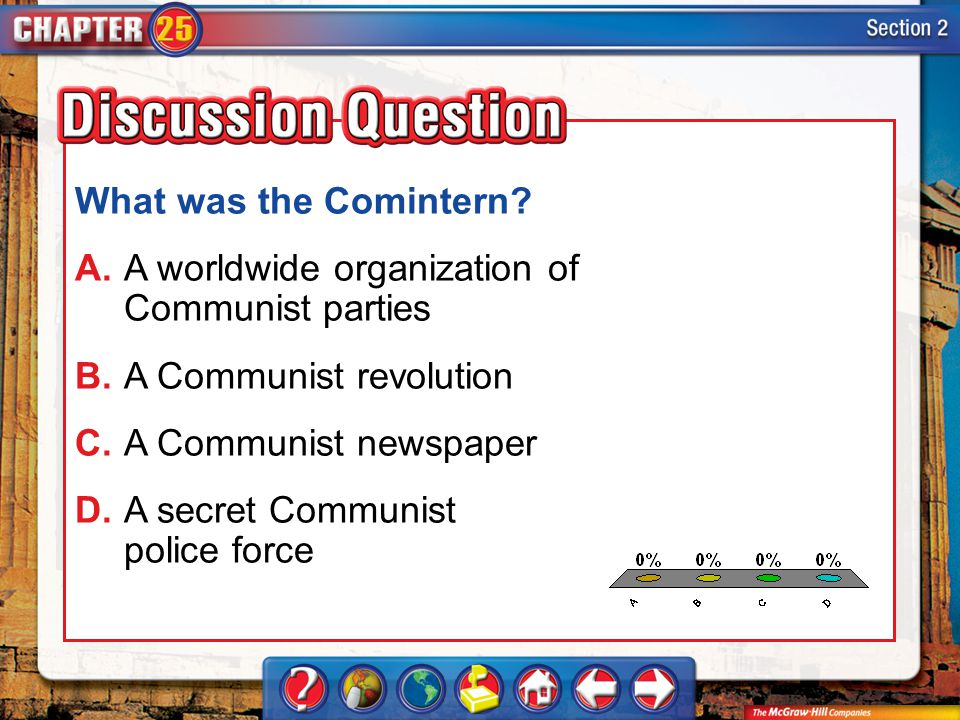 A. A worldwide organization of Communist parties