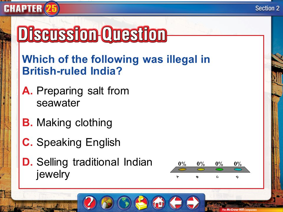 Which of the following was illegal in British-ruled India