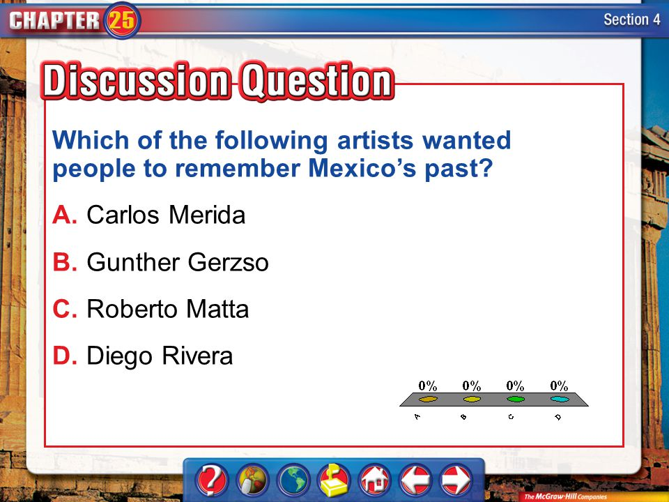 Which of the following artists wanted people to remember Mexico's past