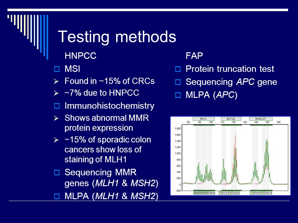 Testing methods HNPCC MSI Immunohistochemistry