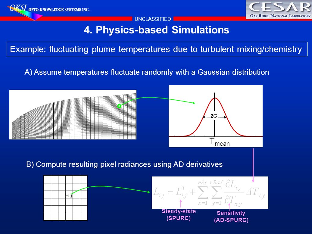 4. Physics-based Simulations
