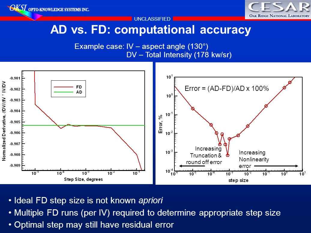 AD vs. FD: computational accuracy