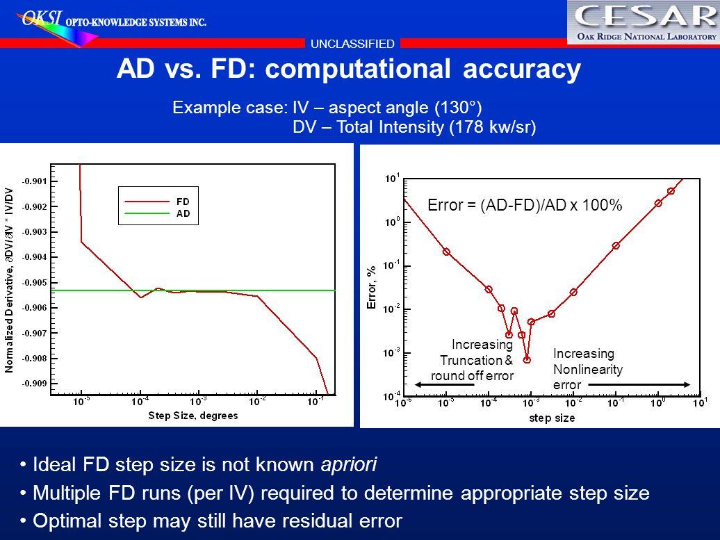 AD vs. FD: computational accuracy