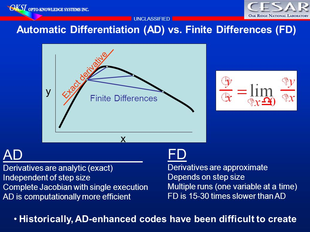 Automatic Differentiation (AD) vs. Finite Differences (FD)