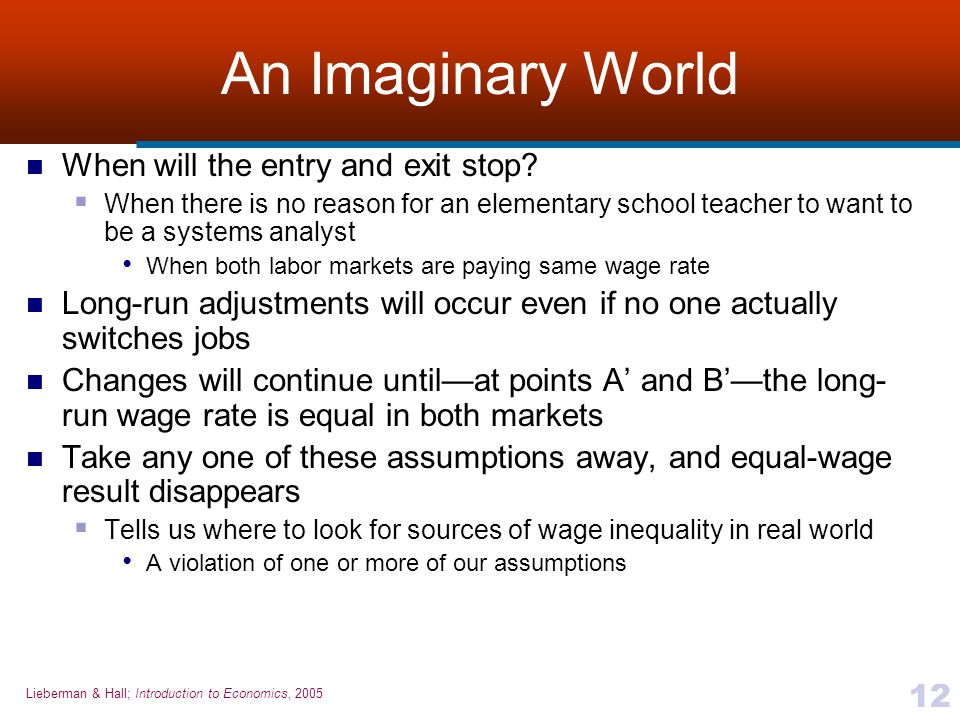 An Imaginary World When will the entry and exit stop