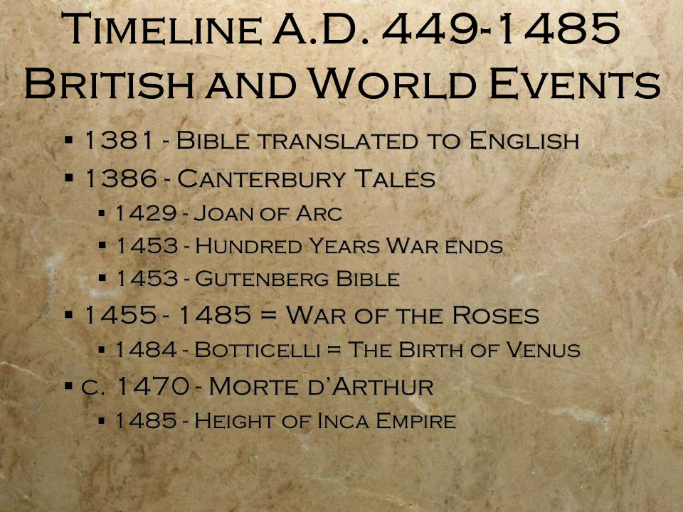Timeline A.D British and World Events