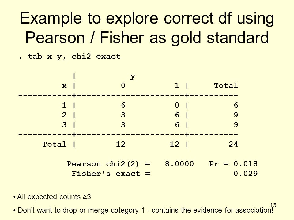 Example to explore correct df using Pearson / Fisher as gold standard