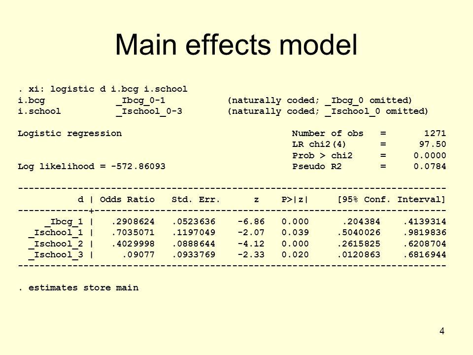 Main effects model . xi: logistic d i.bcg i.school