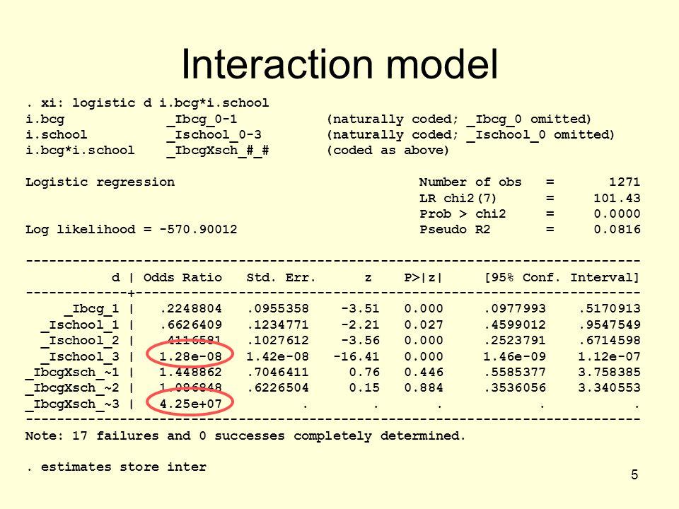 Interaction model . xi: logistic d i.bcg*i.school