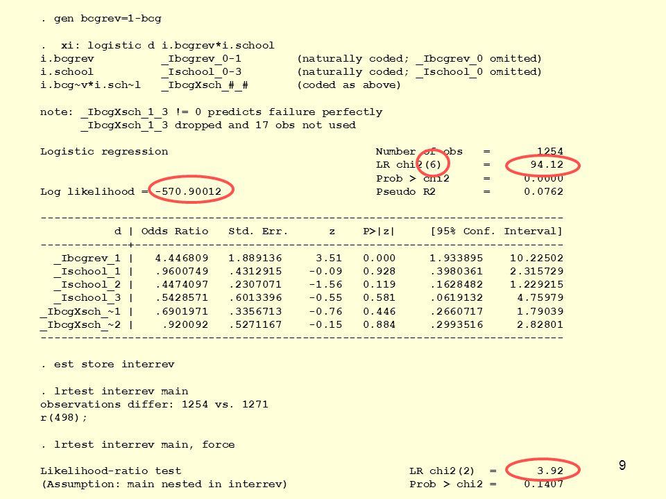 . gen bcgrev=1-bcg . xi: logistic d i.bcgrev*i.school. i.bcgrev _Ibcgrev_0-1 (naturally coded; _Ibcgrev_0 omitted)