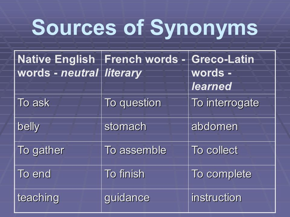 Sources of Synonyms Native English words - neutral