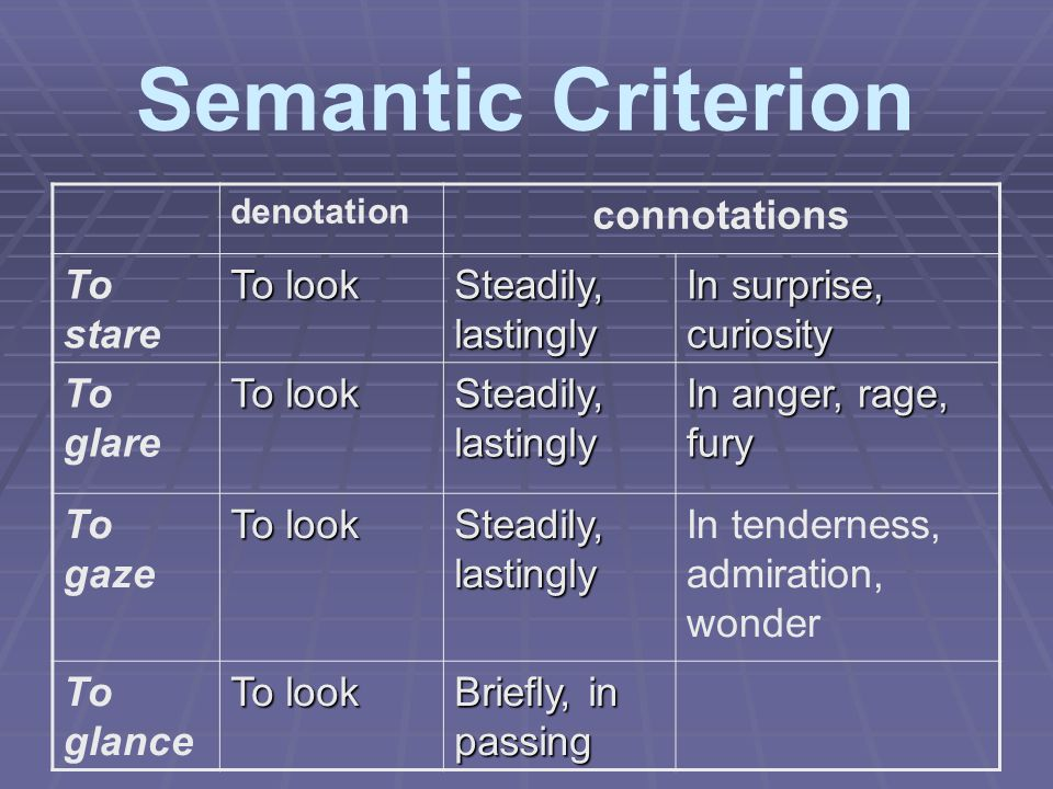Semantic Criterion connotations To stare To look Steadily, lastingly