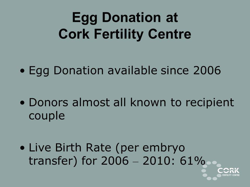 Egg Donation at Cork Fertility Centre