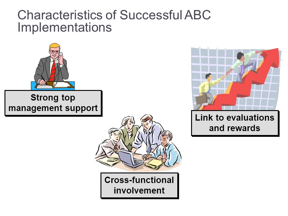 Characteristics of Successful ABC Implementations