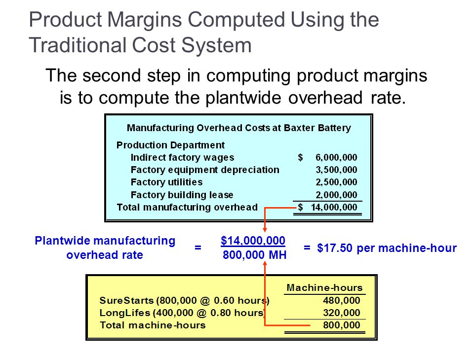 Standard Costing and Variance Analysis: