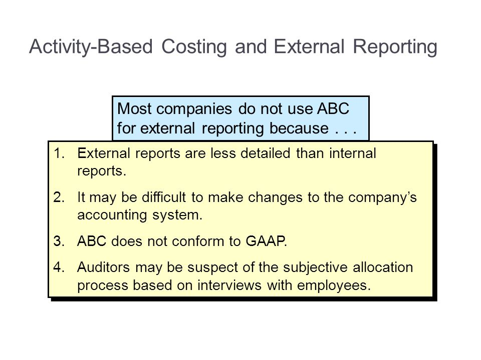 Activity-Based Costing and External Reporting