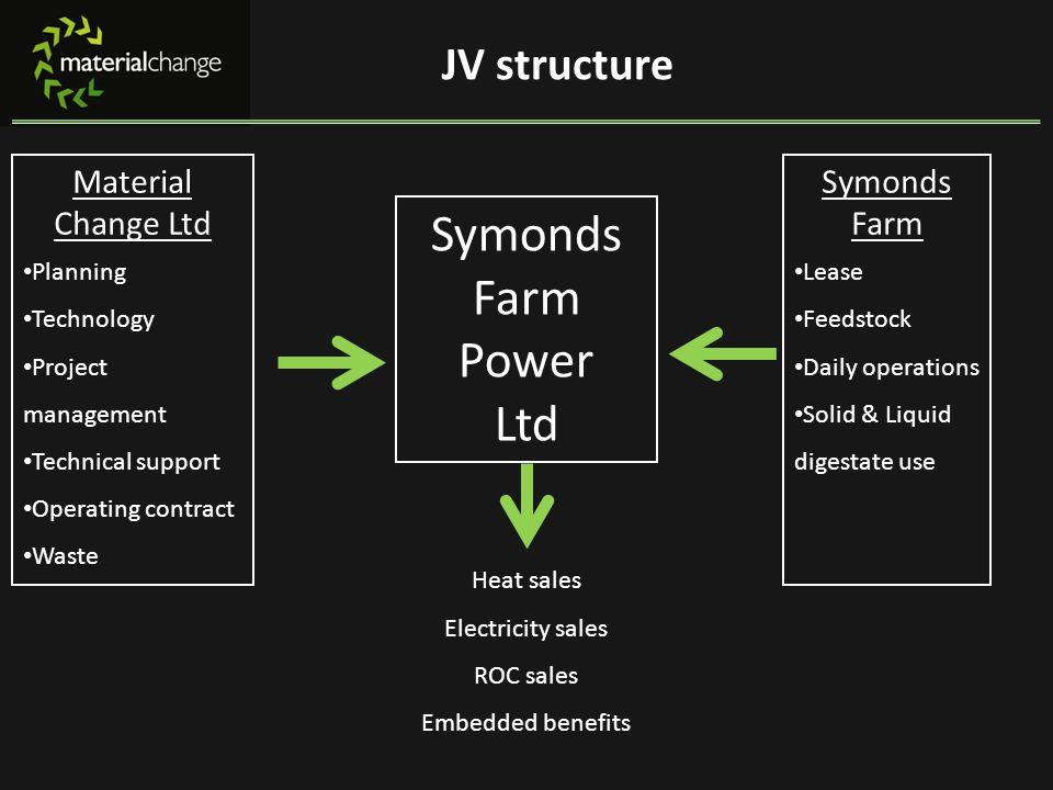 Symonds Farm Power Ltd JV structure Material Change Ltd Symonds Farm