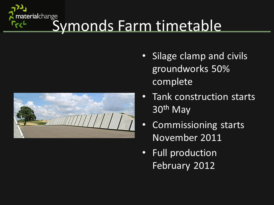 Symonds Farm timetable
