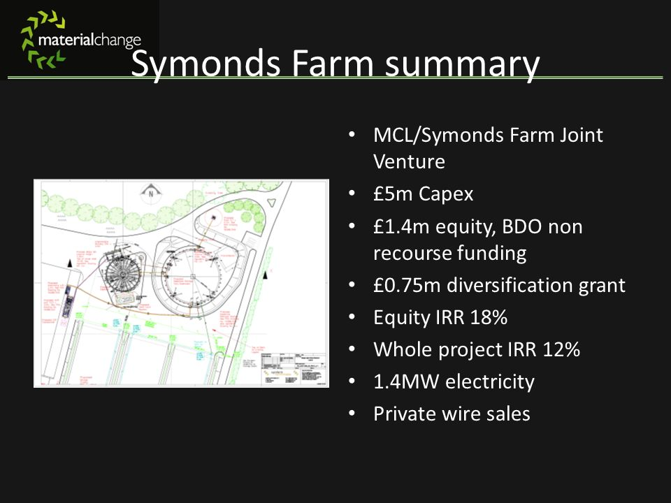 Symonds Farm summary MCL/Symonds Farm Joint Venture £5m Capex